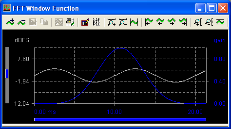 FFT window function