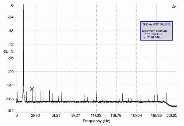 ADA-8XR SRC plot