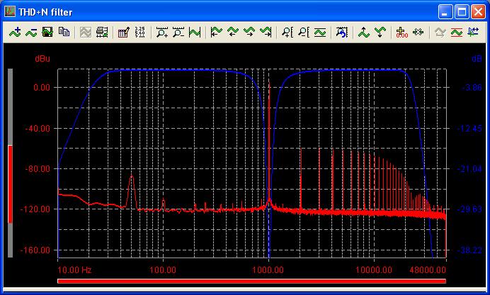THD+N filter