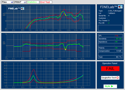 LOUDSOFT FINELab screenshot