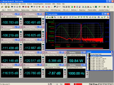A busy dScope test screen